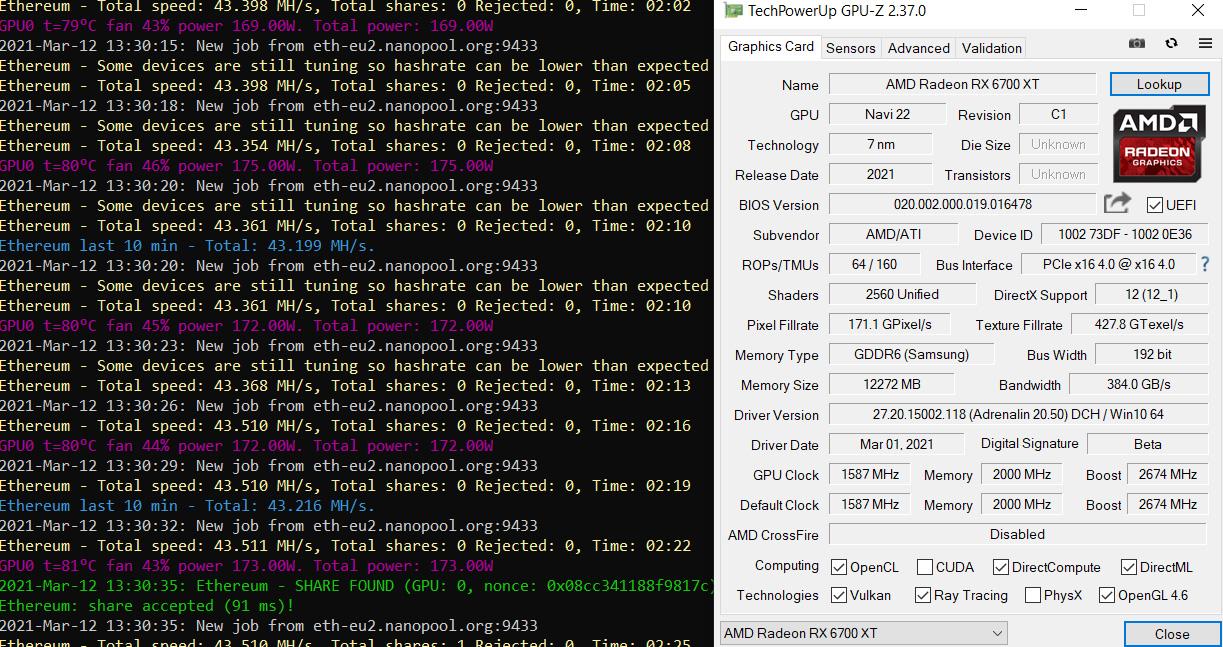 RX 6700 XT ETH 以太坊算力 ( 來源:Cryptomining Blog )