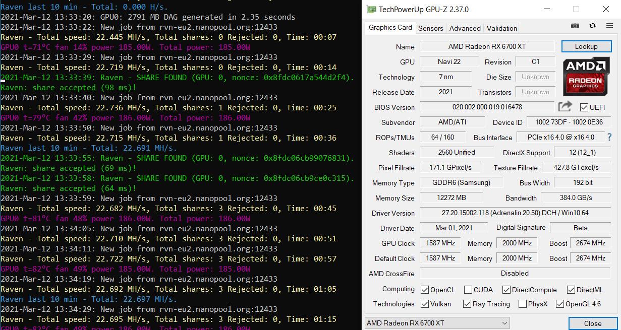 RX 6700 XT RVN 渡鴉幣算力 ( 來源:Cryptomining Blog )