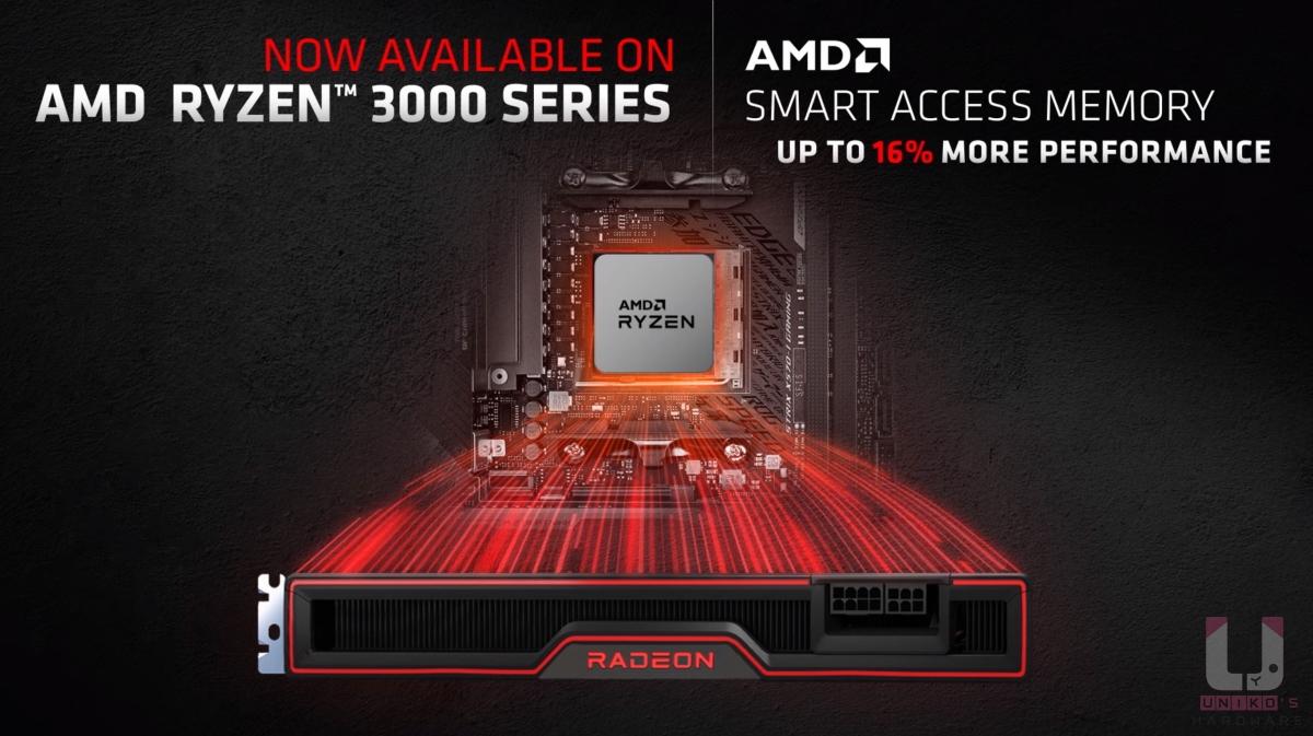 AMD 宣布 Ryzen 3000 系列 CPU 支援 AMD Smart Access Memory。