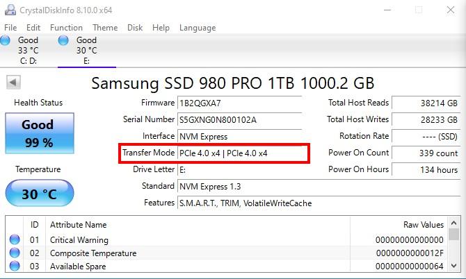 Samsung 980 PRO SSD 可在 Z490-A PRO 主機板上充分發揮 PCIe 4.0 x4 效能。