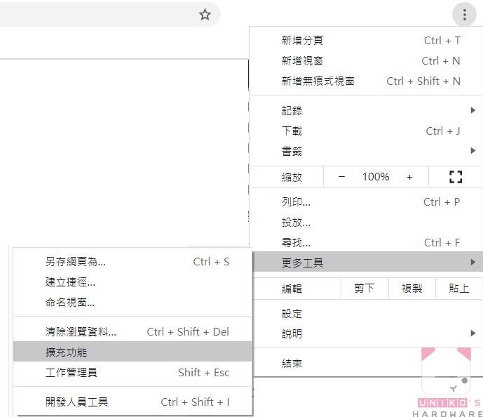 在網址欄位上輸入「chrome://extensions/」,或點選 Chrome 右上角的三個點圖示,游標移到更多工具 - 擴充功能,開啟擴充功能設定。