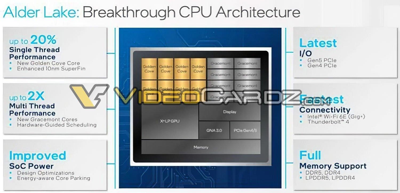CPU 結構圖。