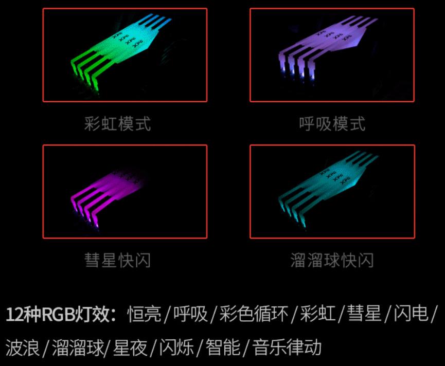 燈效模式介紹。