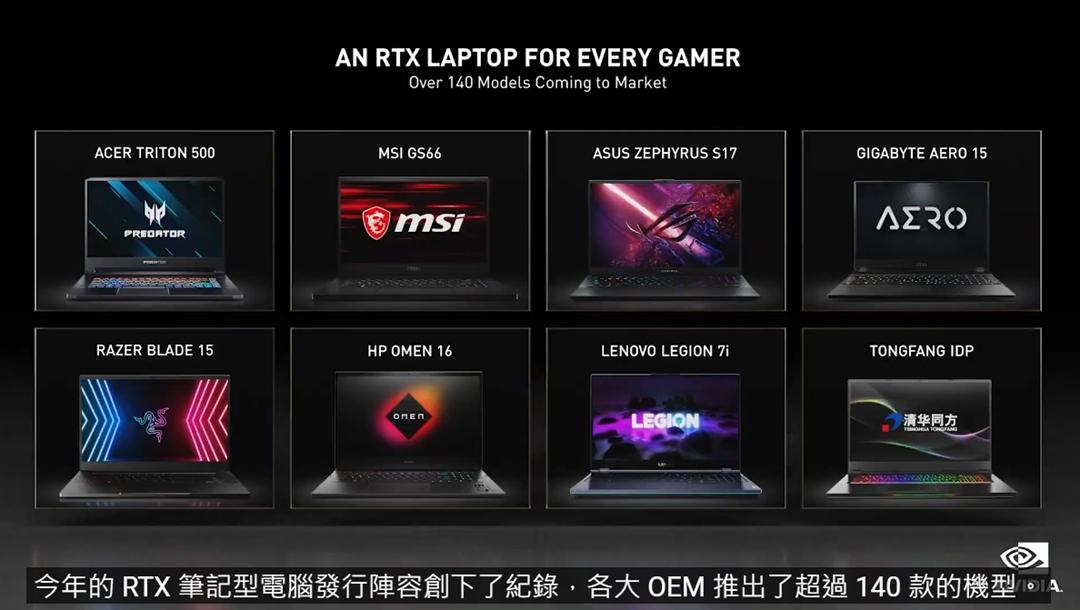 未來將有更多 RTX 系列筆電登場。