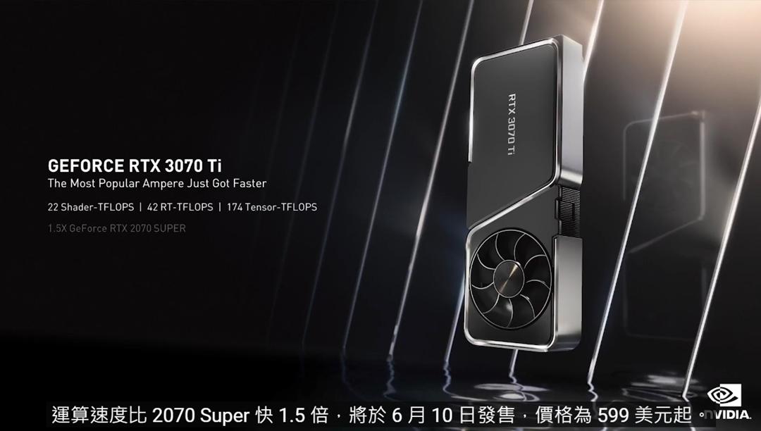 至於 GeForce RTX 3070 Ti 則是 8GB GDDR6X 記憶體,建議售價 599 美元,比 RTX 2070 Super 快 1.5 倍。