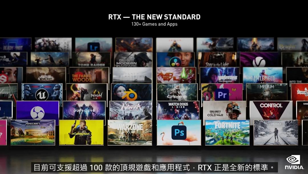 光追 RTX 遊戲陣容持續擴大。