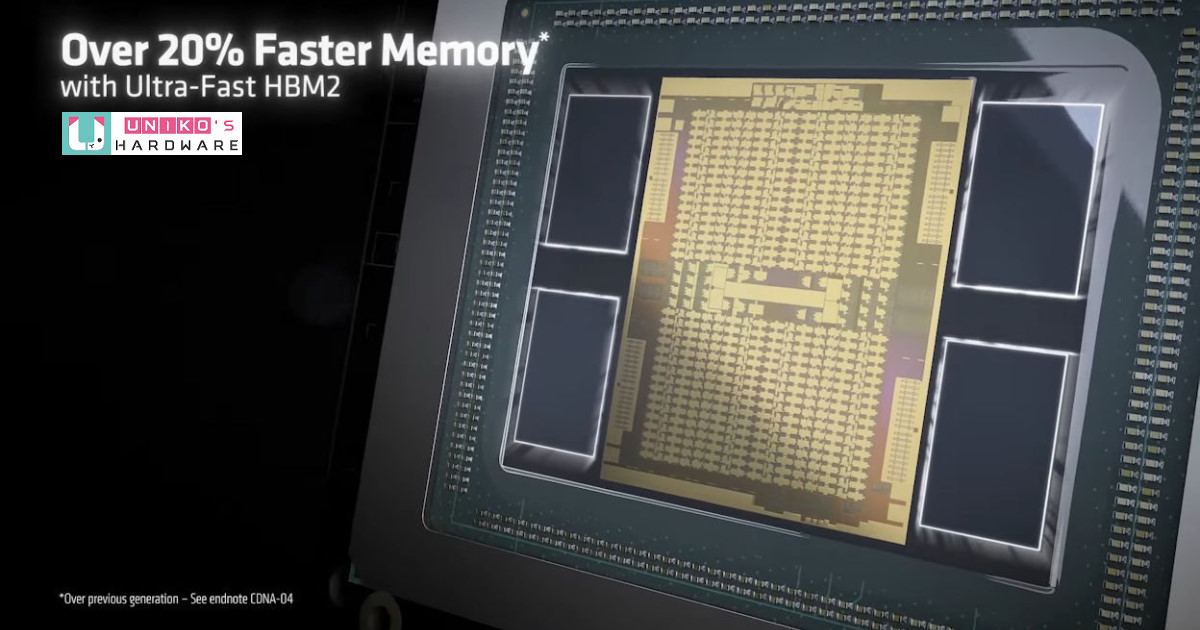 極速傳說~ SK-Hynix 正在研發單顆頻寬可達 665GB/s 的 HBM3 記憶體