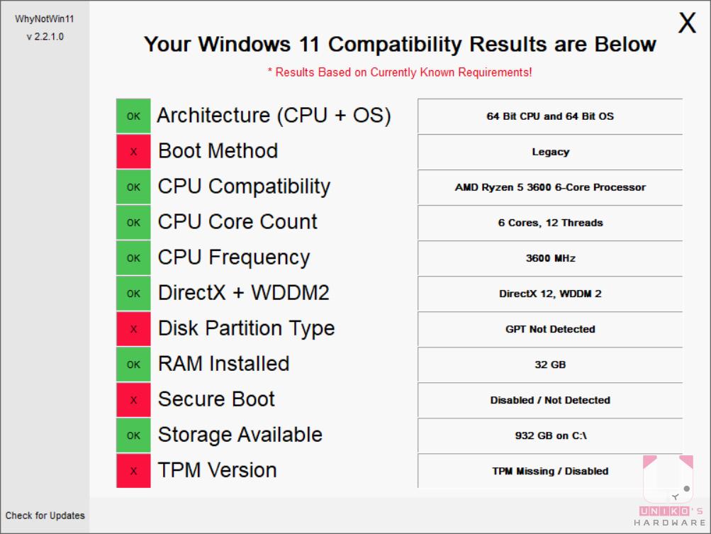 執行後會自動檢查 CPU、TPM、SECURE BOOT 等是否符合 Windows 11 硬體需求。