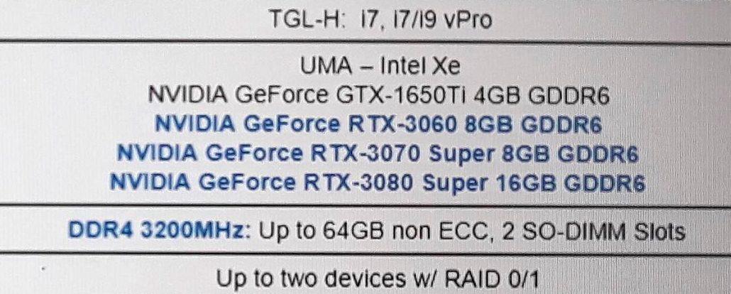 OEM 廠商不小心在 Reddit 論壇上列出了 NVIDIA 的 GeForce RTX 30 SUPER 的的硬體規格