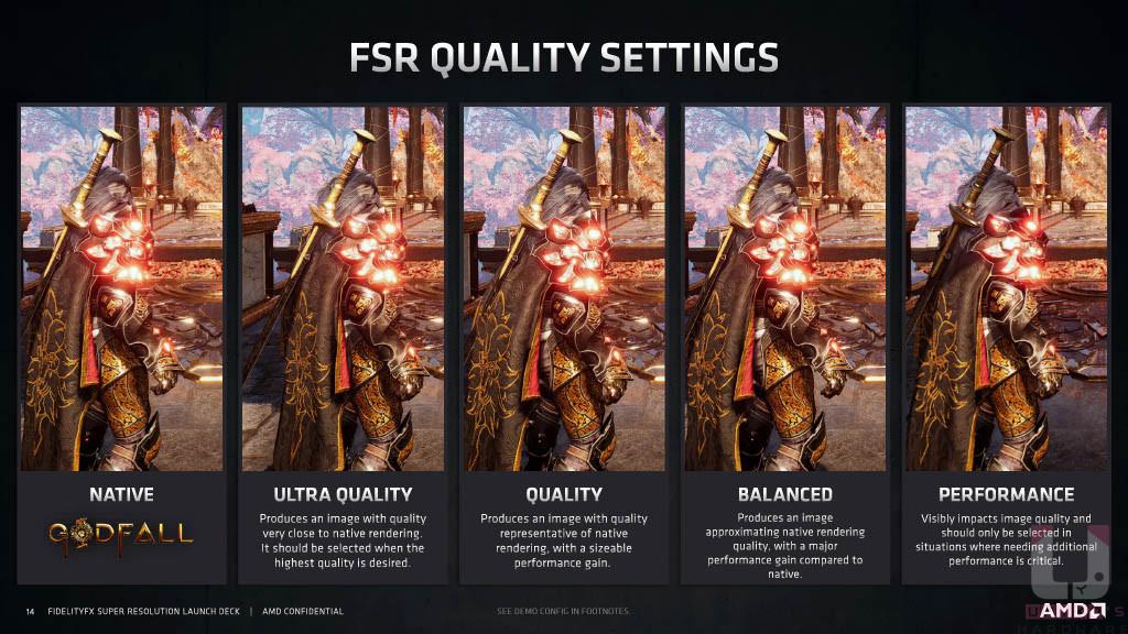 AMD FidelityFX Super Resolution 各種模式。
