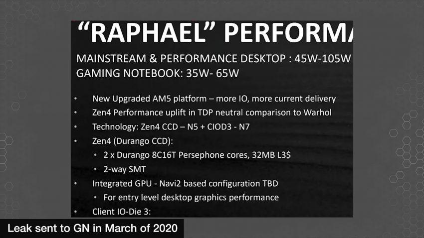 AMD Raphael 資訊,來源:Gamers Nexus。