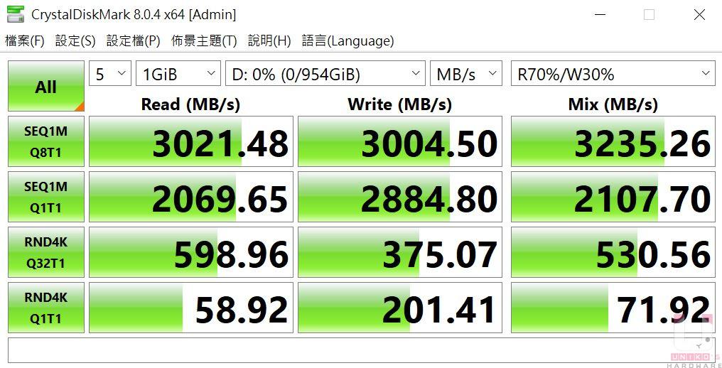 CrystalDiskMark 8.04 x64