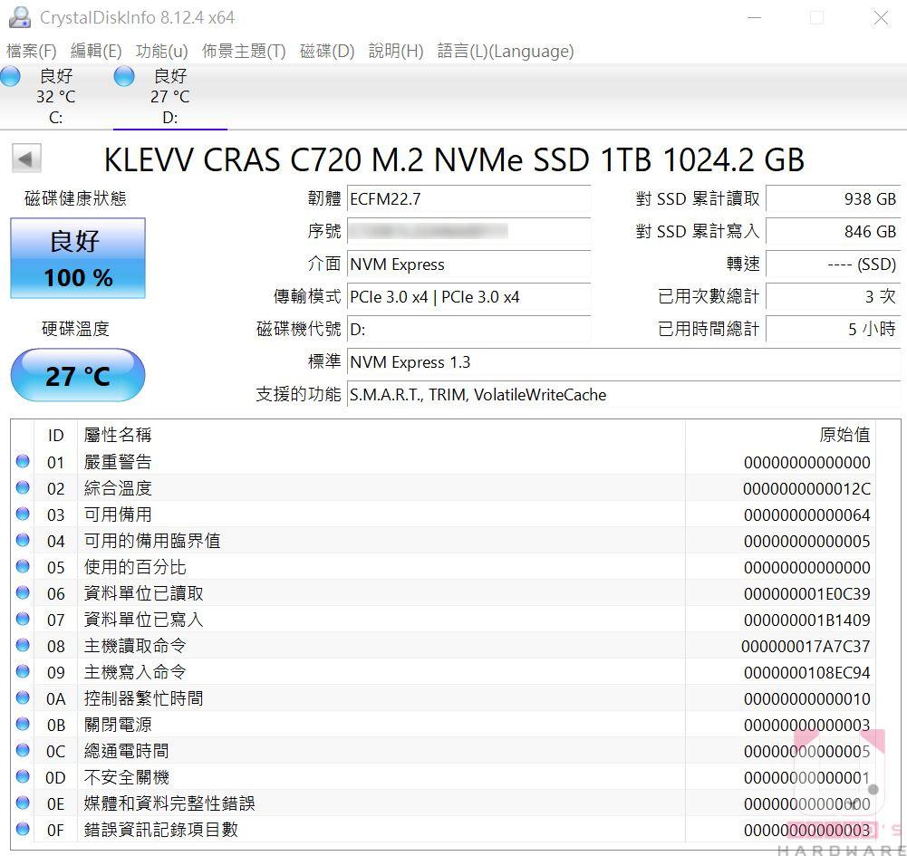 CrystalDiskInfo 8.12.4