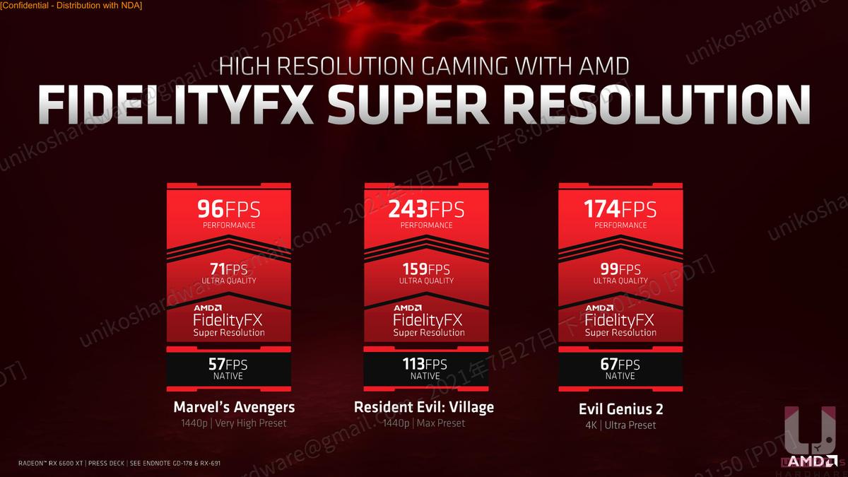AMD FidelityFX Super Resolution 在 2K 特效全開下各種設定的效能比較。