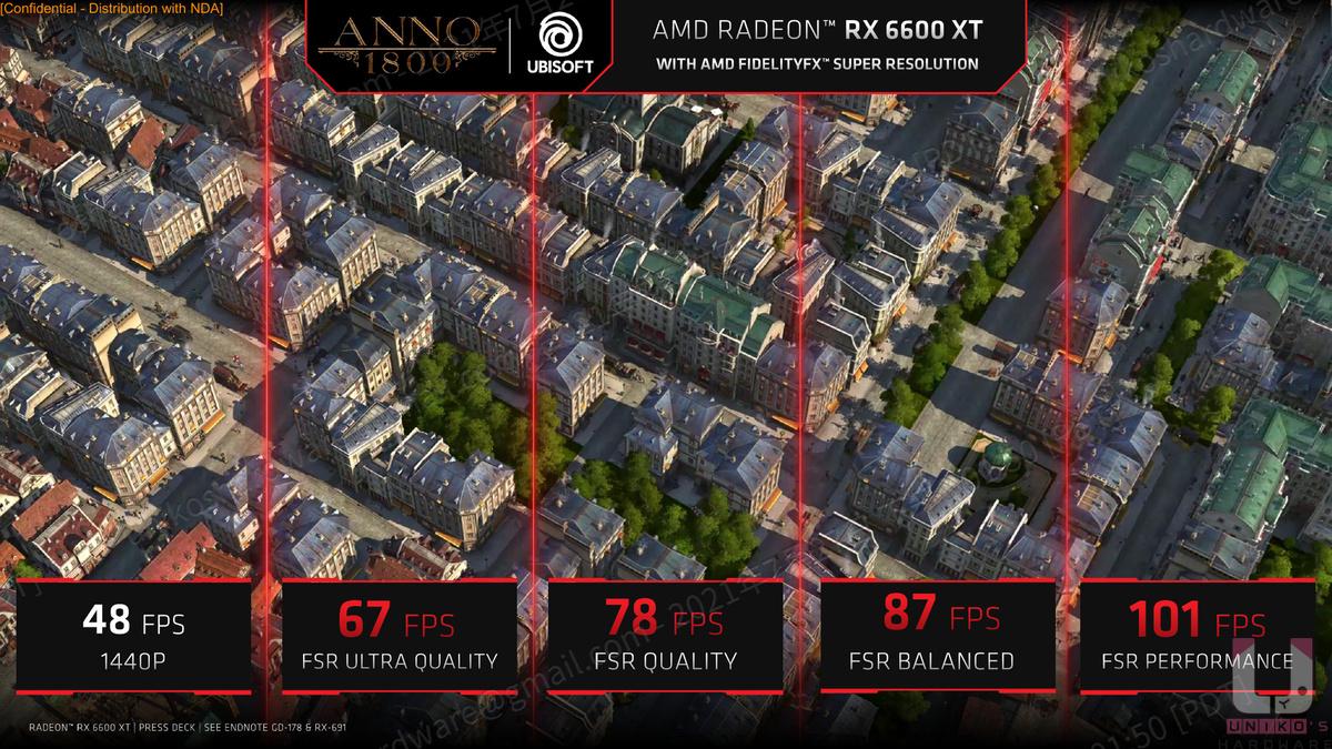 AMD Radeon RX 6600 XT 2K 解析度下 ANNO 1800 各種設定的畫面/效能比較。