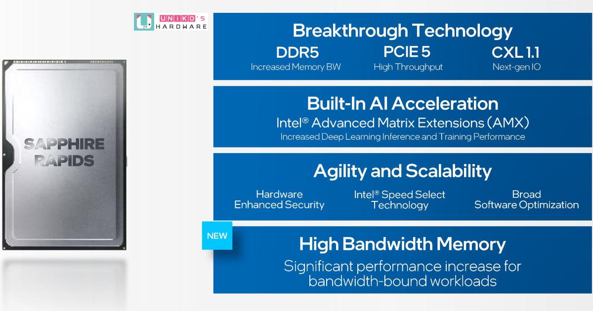 疑似 Intel Sapphire Rapids CPU 的工程樣品 Geekbench 跑分與規格資訊曝光