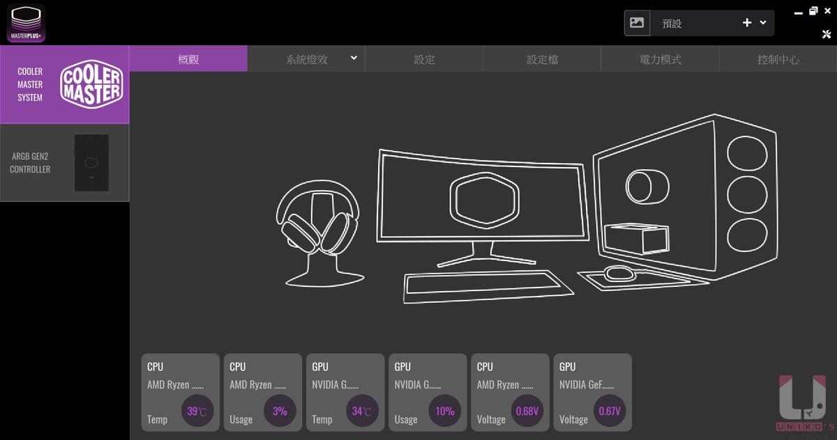 MasterPlus+ 軟體介面。