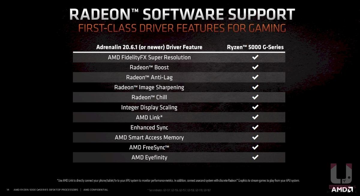 Radeon Software 強大的支援