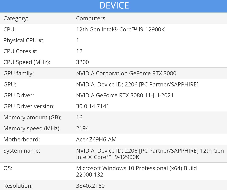 據稱英特爾 Core i9-12900K,來源:BaseMark。