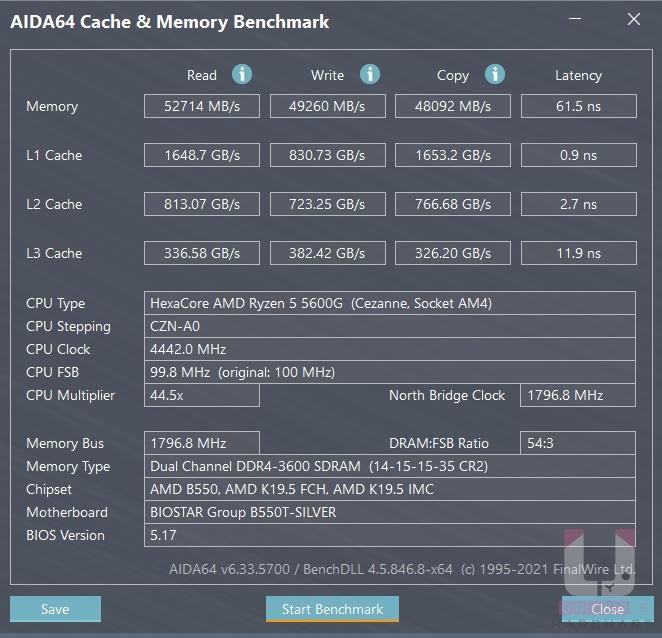 Ryzen 5 5600G 記憶體數據