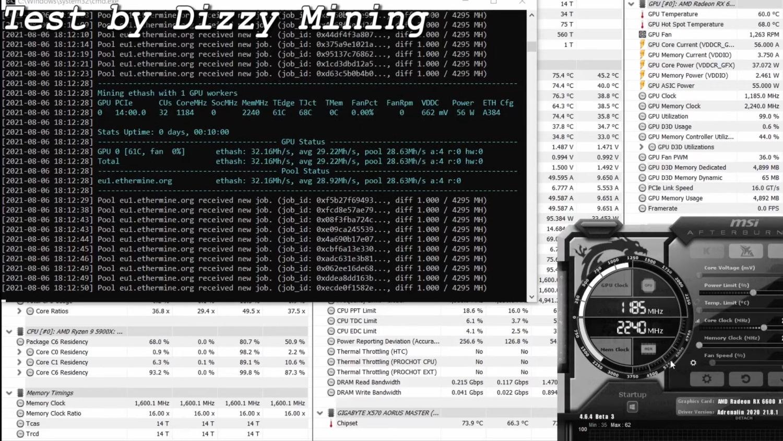 AMD RX 6600 XT ETH 挖礦性能,來源:Dizzy Mining。