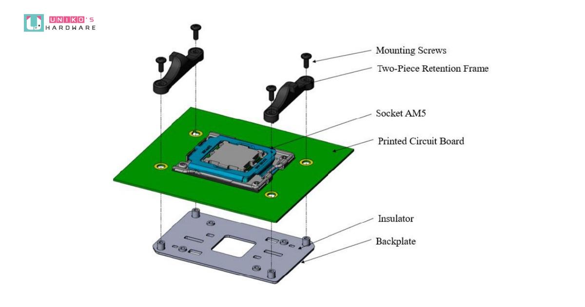 AMD AM5 腳位相容 AM4 散熱器,將推出 170W TDP 產品