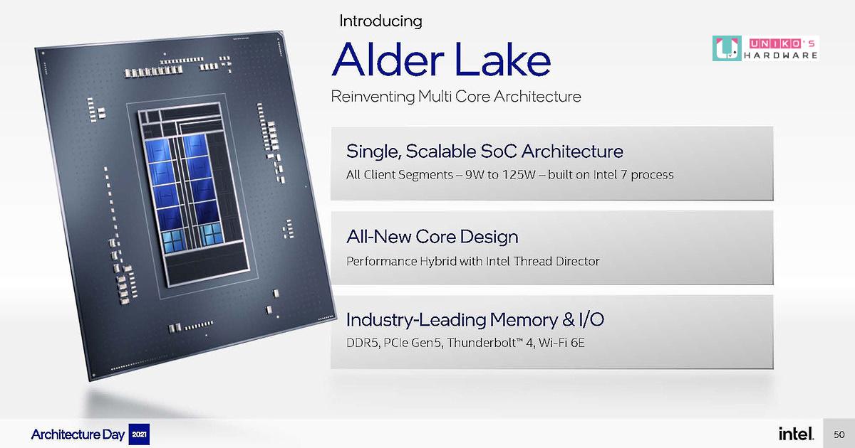 Intel Alder Lake 600 系列桌面晶片組 PCH-S 將新增 PCIe 4.0 通道支援