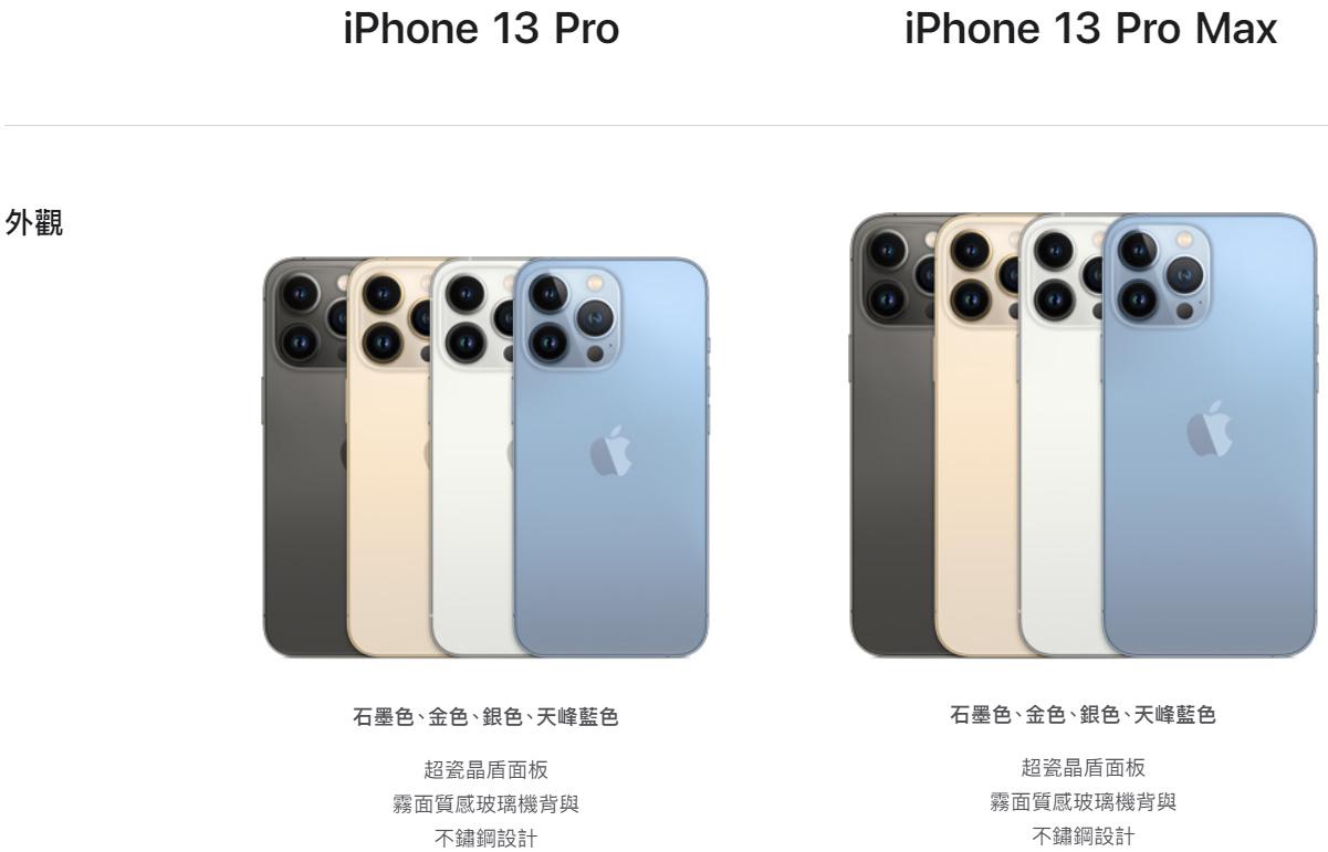 iPhone 13 Pro 顏色。