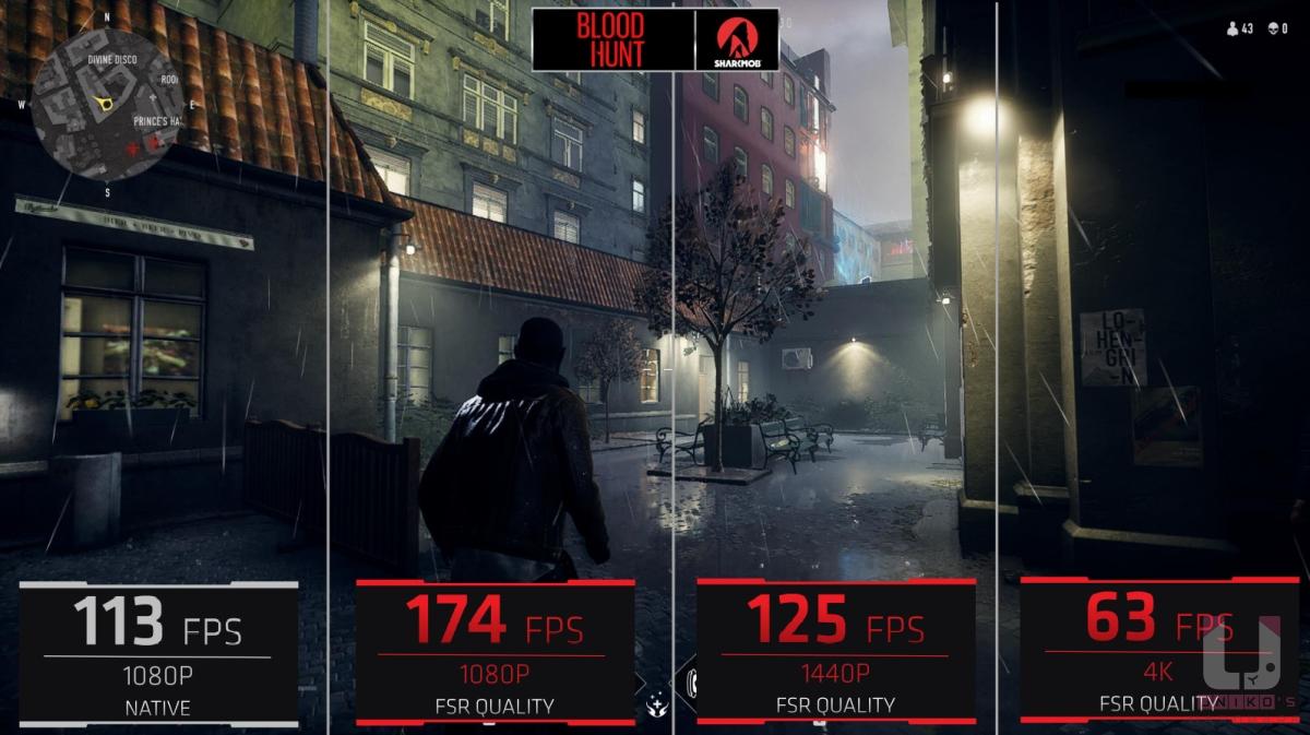 AMD Radeon RX 6600 開啟 FSR 後能提高 FPS,Bloodhunt 吸血鬼:惡夜獵殺血獵甚至能在 2K 1440P 解戲度下有平均 125 FPS,4K 解析度在 Quality 模式也能有平均 63 FPS
