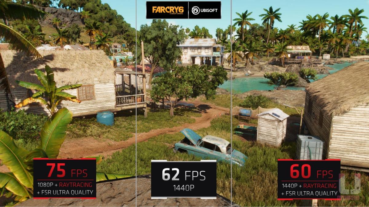 AMD Radeon RX 6600 在 2K 1440P 解析度下,遊戲能順暢遊玩。例如 Far Cry 6 極地戰嚎 6 在 2K 1440P 解析度下,開啟光線追蹤和 AMD FidelityFX Super Resolution Ultra Quality 有 60 AVG FPS ,同樣在 1080P 解析度下也能有平均 75 AVG FPS