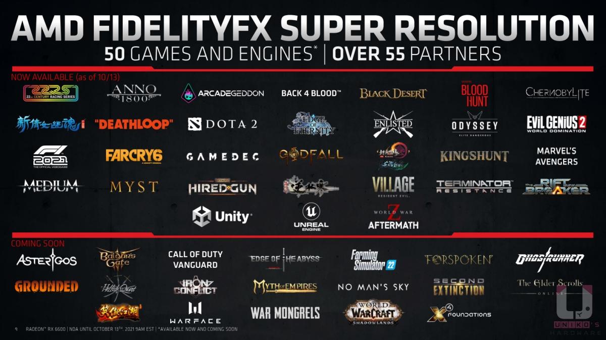 AMD FidelityFX Super Resolution 現在有 50 個遊戲和遊戲引擎、超過 55 個合作夥伴支援